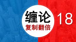 16【嘉可能】缠论期货经典战法《螺纹期