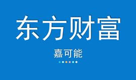 【嘉可能】3月1日 东方财富 缠论画线系