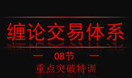 24【嘉可能】缠论交易体系《重点突破特