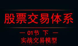 28【嘉可能】缠论交易体系《实战交易体