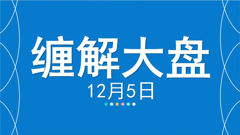 【嘉可能股票】缠中说禅12.5缠论解大盘