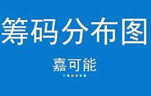 06:【嘉可能】股市入门技术《筹码分布图